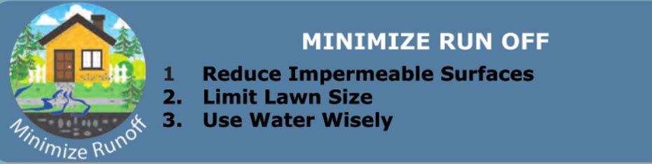 Minimize Runoff